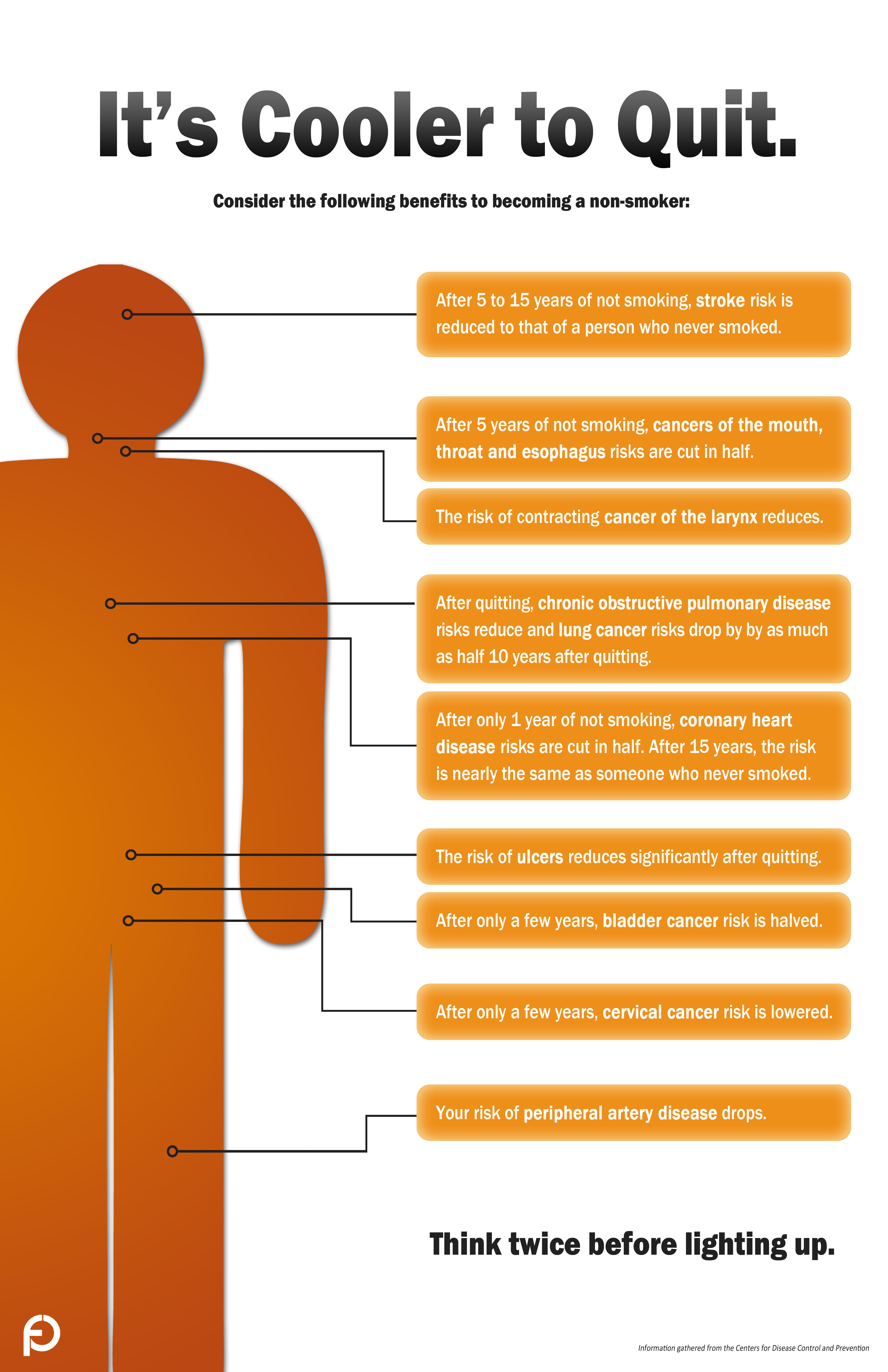 smoking cessation methods essay